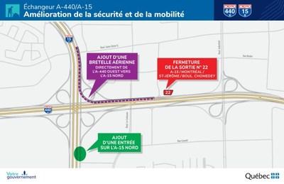 Échangeur des autoroutes 440 et 15, à Laval : lancement d'un premier appel d'offres pour améliorer la sécurité et la mobilité